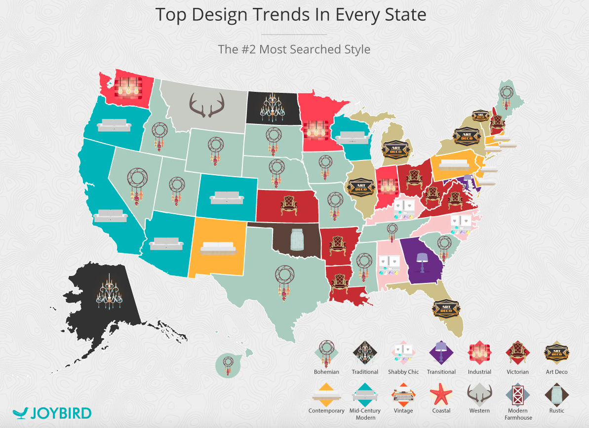 Joybird-second-most-searched-design-trend