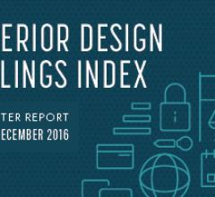 Interior Design Billings Index