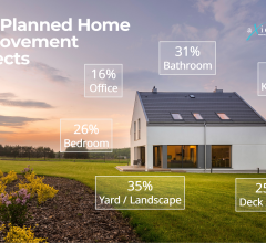 2021 Planned Home Improvement Plans